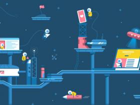 客户开发策略:推销导向、营销导向、逐户访问法、资料查询法